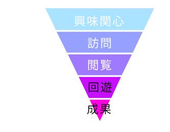 an_japan